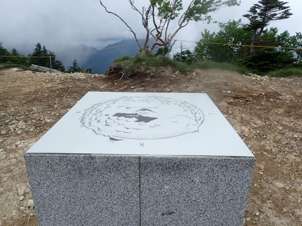 男体山山頂の方位盤