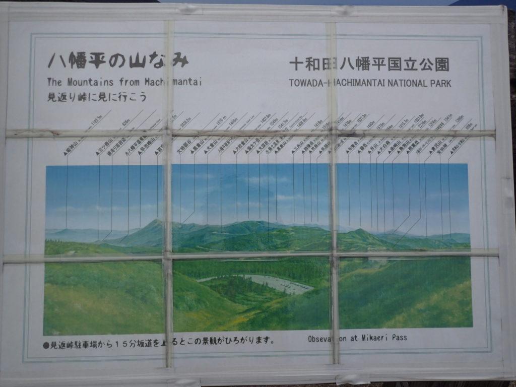見返峠の八幡平の山なみの看板