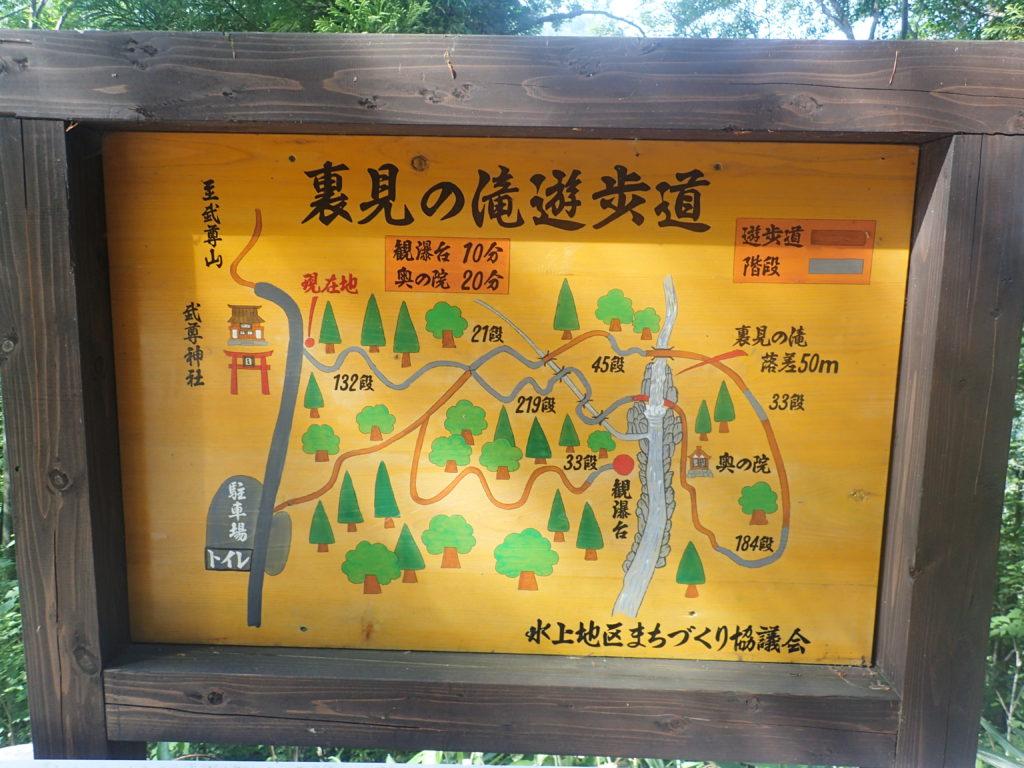 裏見の滝遊歩道の看板