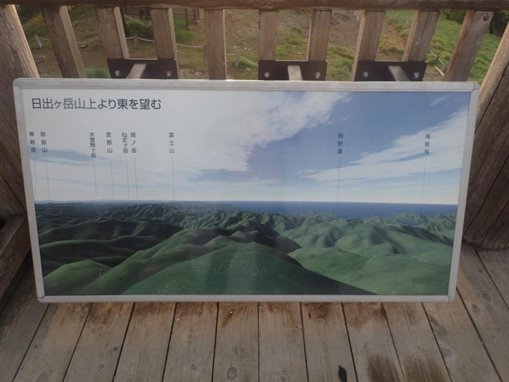 大台ヶ原山の日出ヶ岳から見える山々