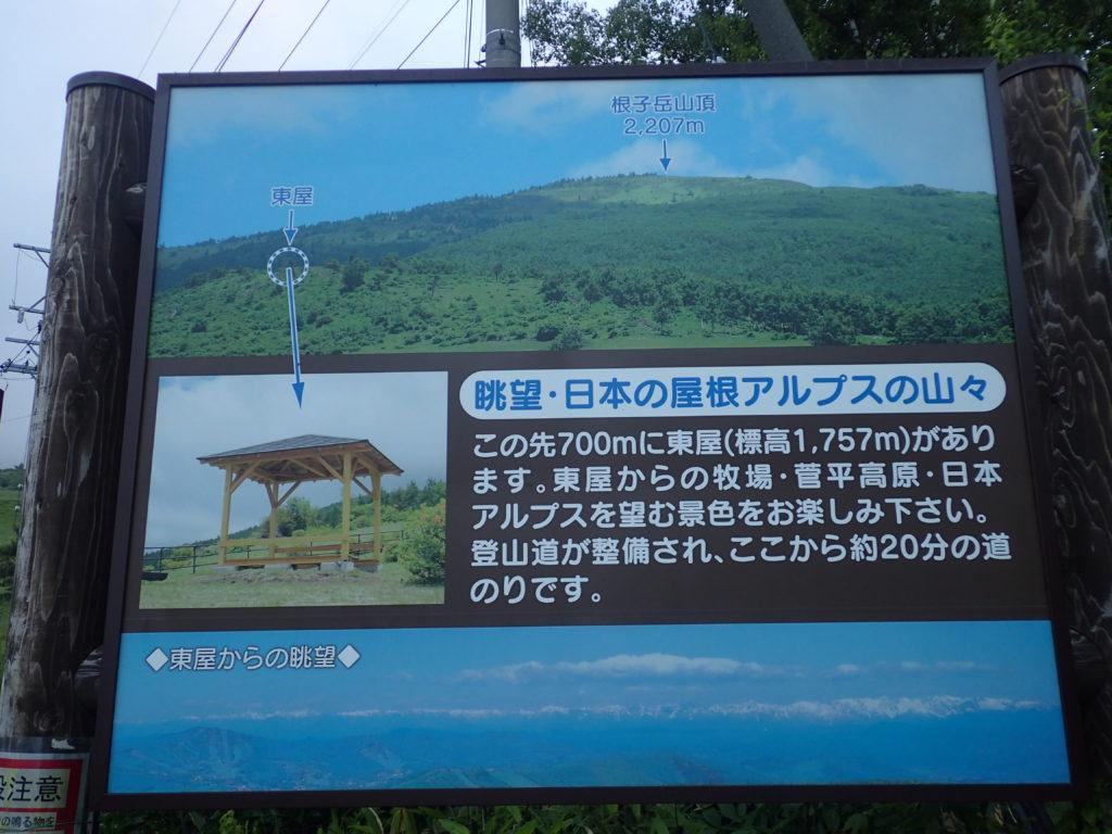 菅平牧場にある根子岳登山道の東屋についての説明