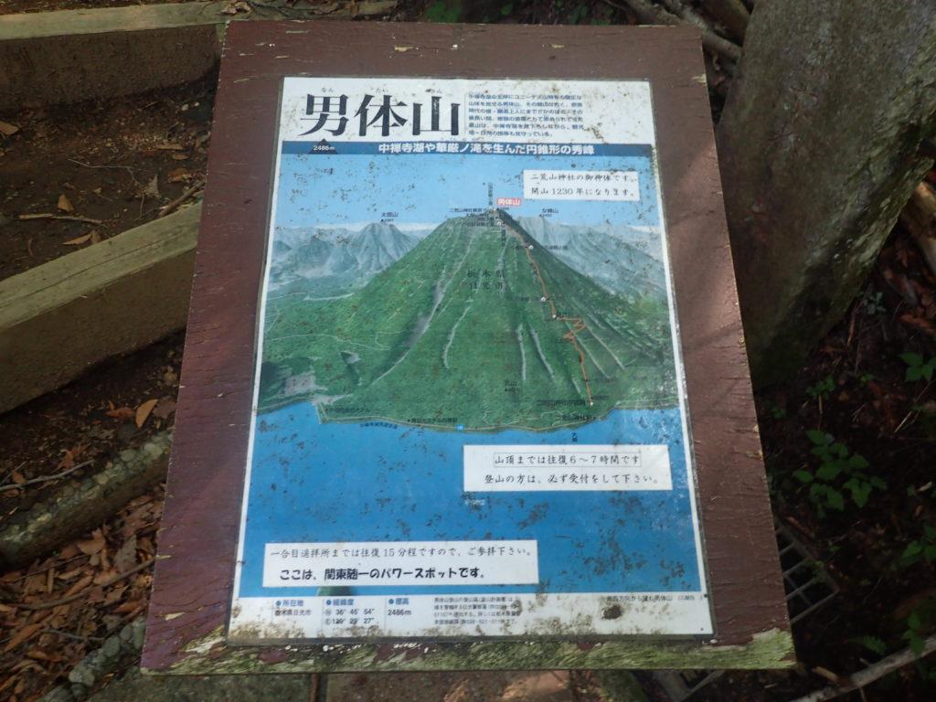 二荒山神社中宮にある男体山の説明