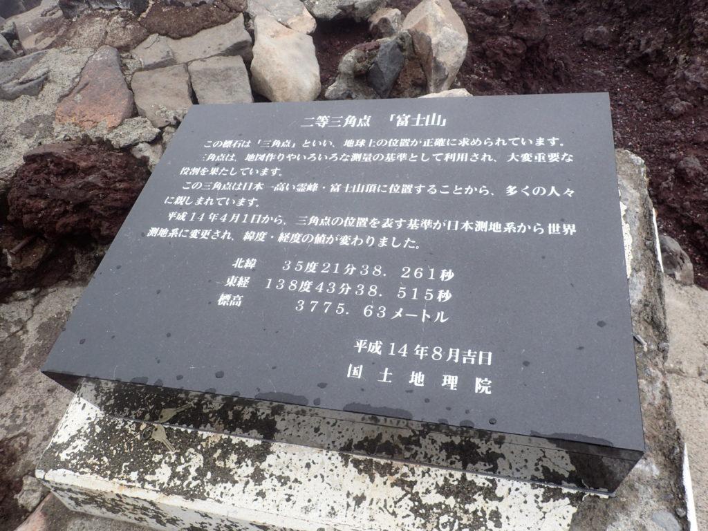 富士山剣ヶ峰の三角点についての説明