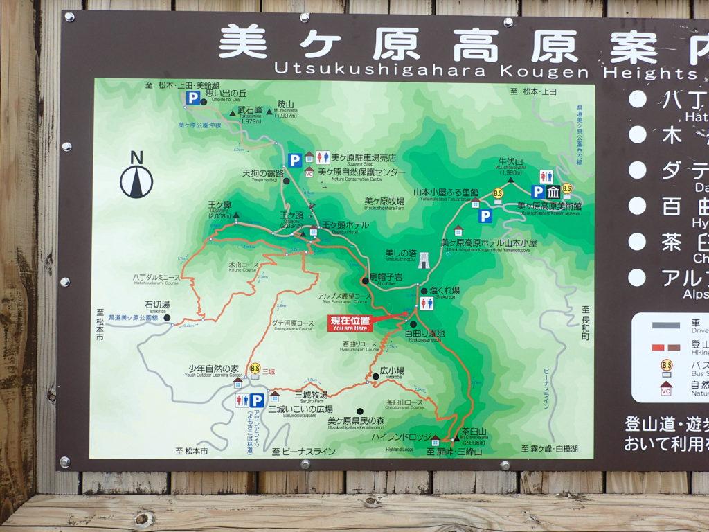 美ヶ原高原のルート案内看板