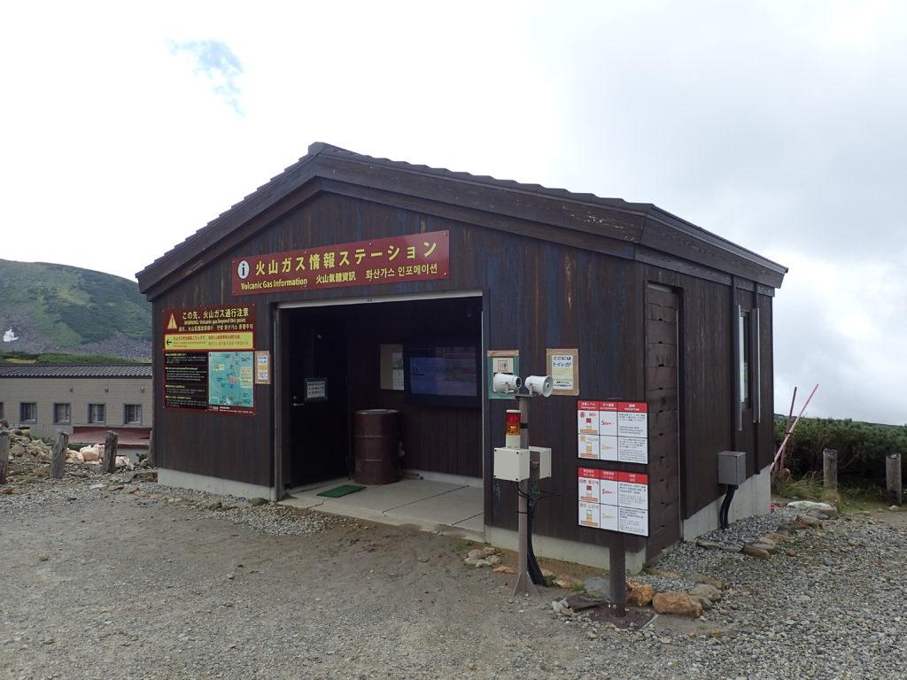 立山の火山ガス情報ステーション