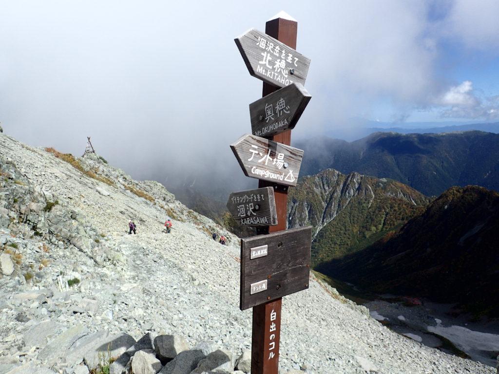 穂高岳山荘前の道標