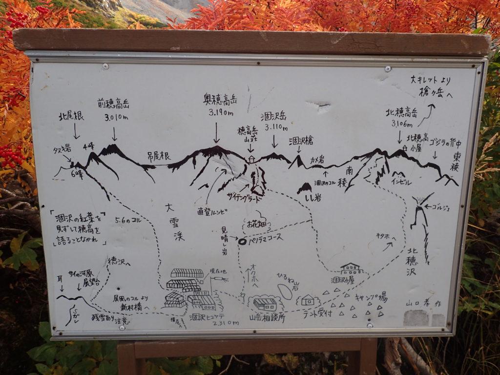 涸沢から見える穂高連峰の山々
