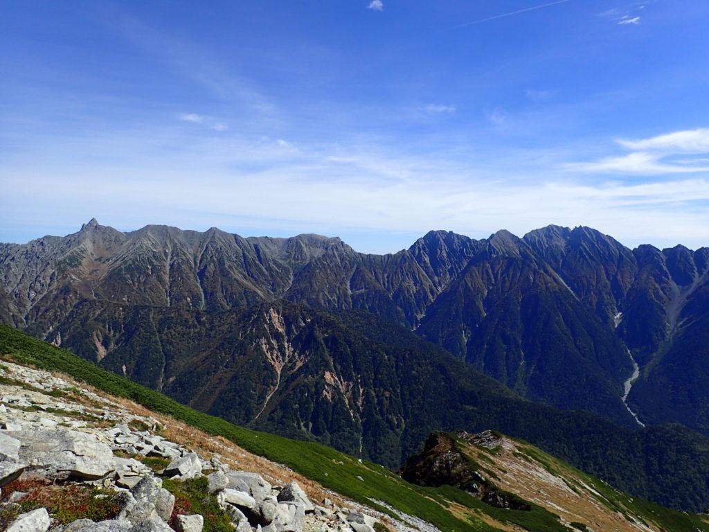 笠ヶ岳から見る槍穂高