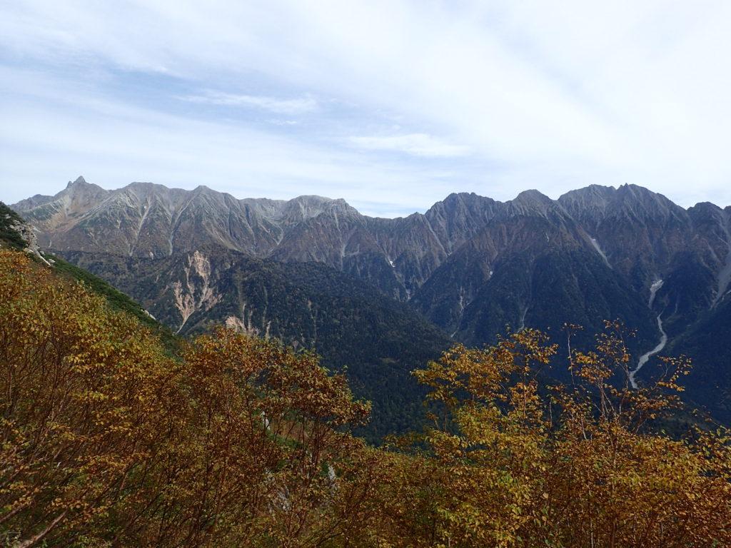 笠新道から見る槍穂高の稜線