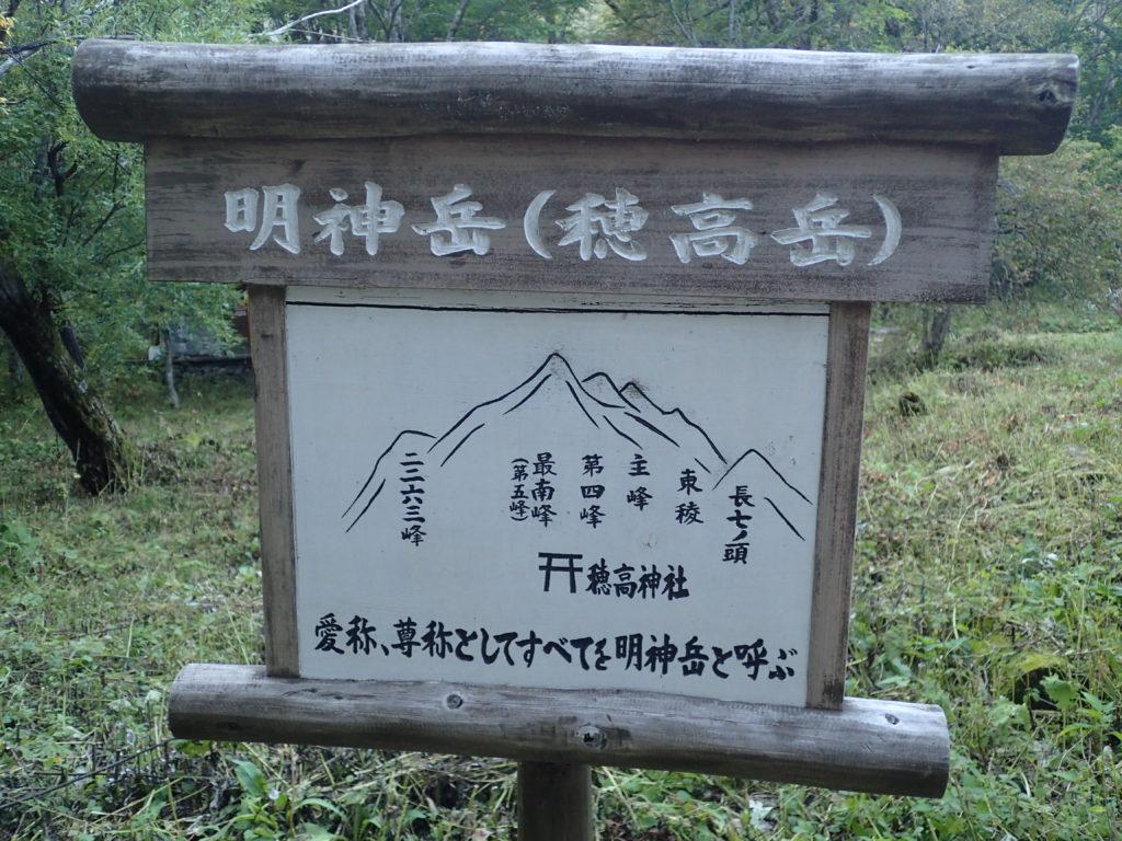 明神岳の説明