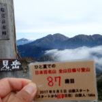 87座目 塩見岳(しおみだけ) 日本百名山全山日帰り登山