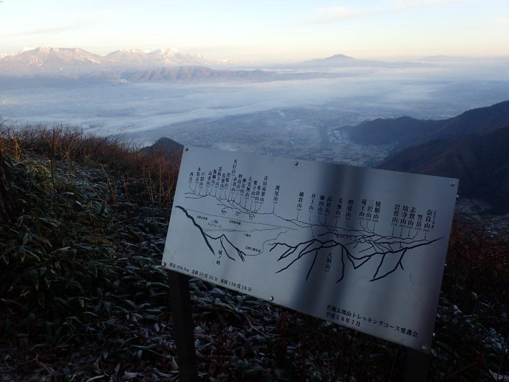 長野県長野市の太郎山の案内板