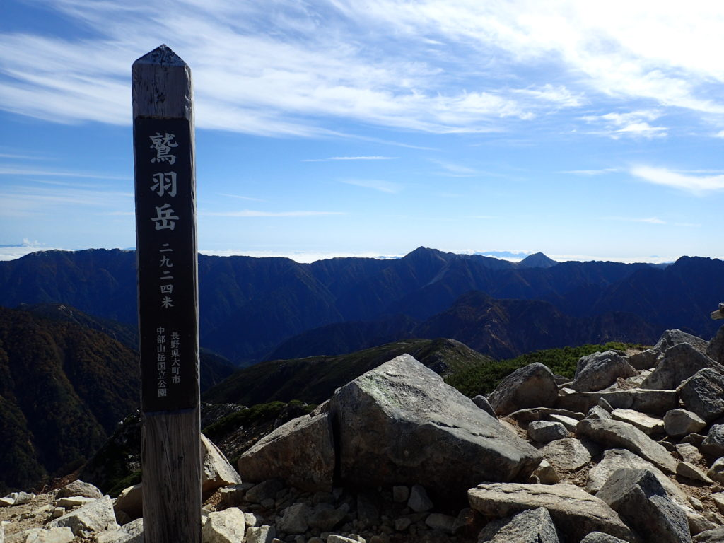 ひと夏での日本百名山全山日帰り登山で撮影した北アルプスの鷲羽岳の山頂標