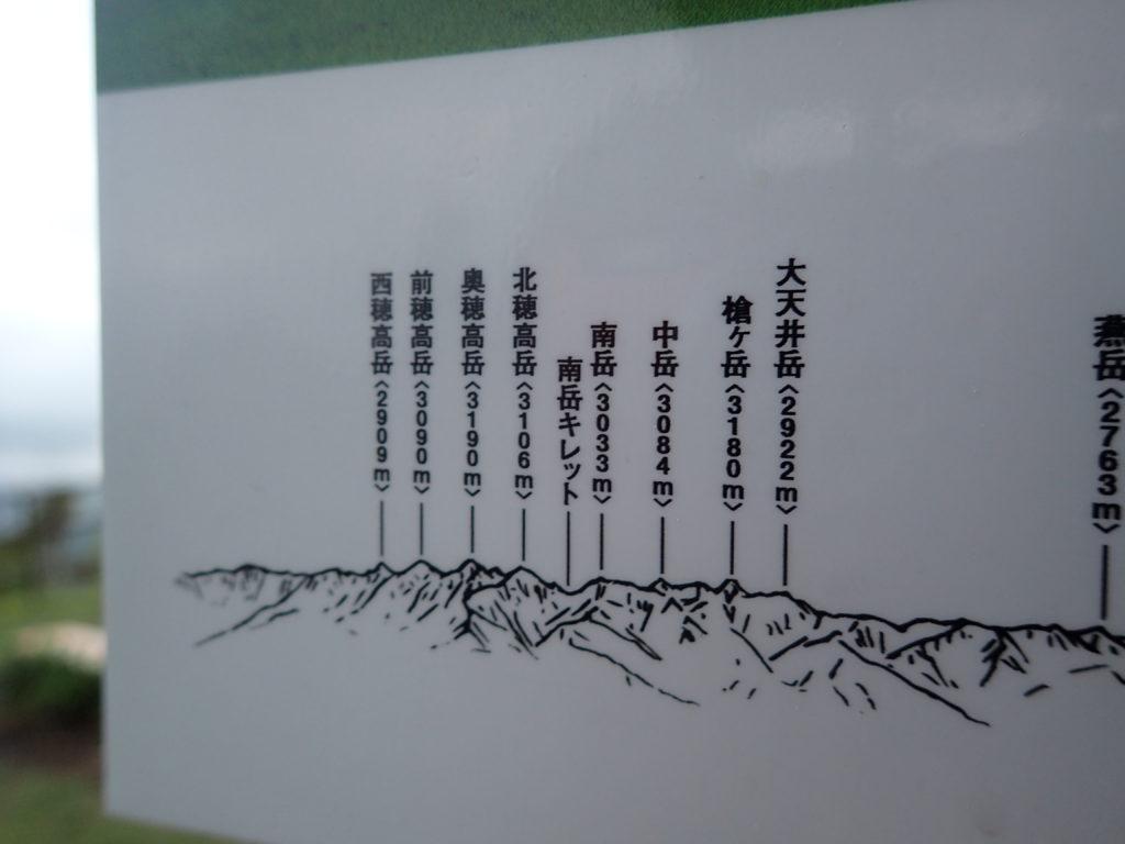 根子岳登山道の東屋から見える山々