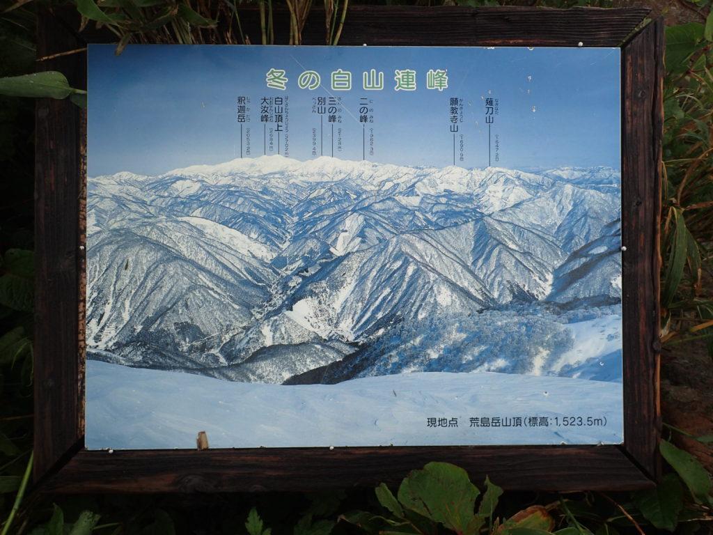 荒島岳山頂からの展望案内