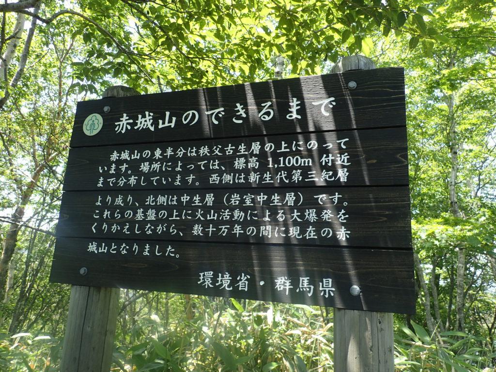 赤城山の登山道にある赤城山についての説明看板