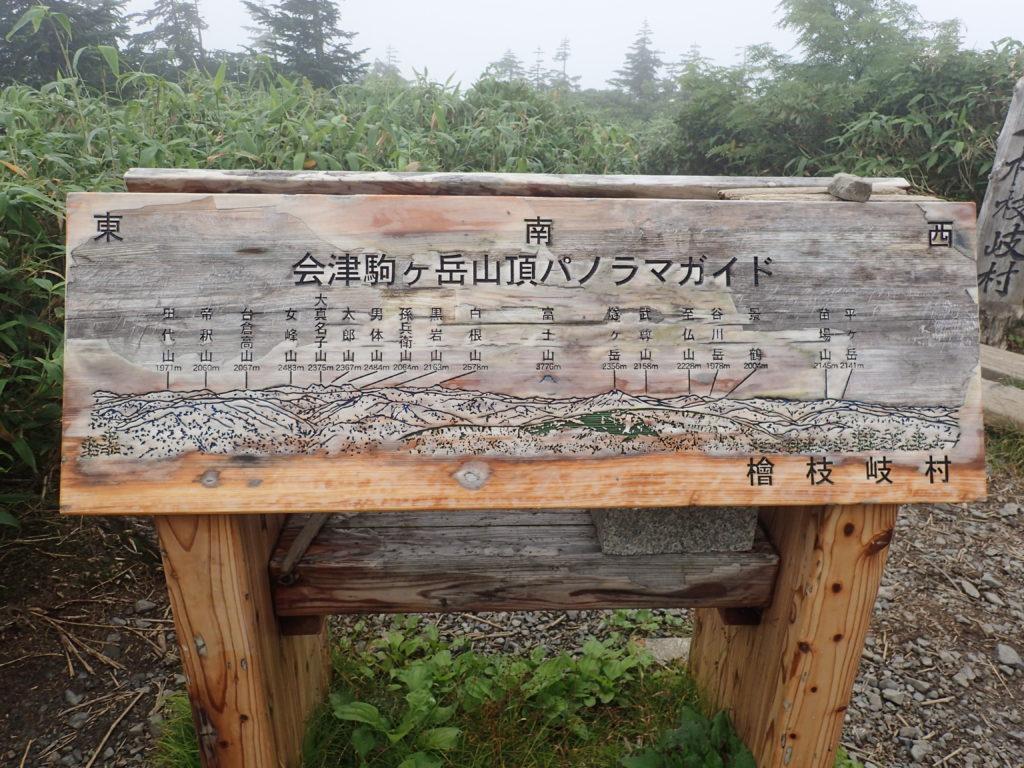 会津駒ヶ岳山頂パノラマガイド