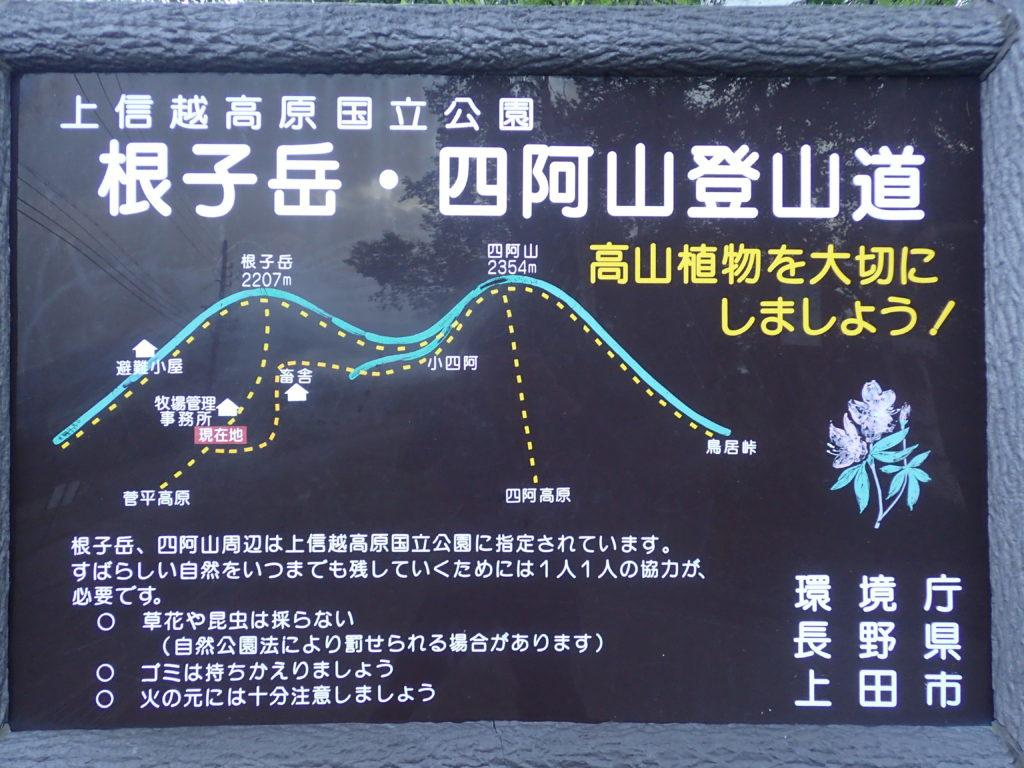 菅平牧場にある根子岳・四阿山登山道についての説明
