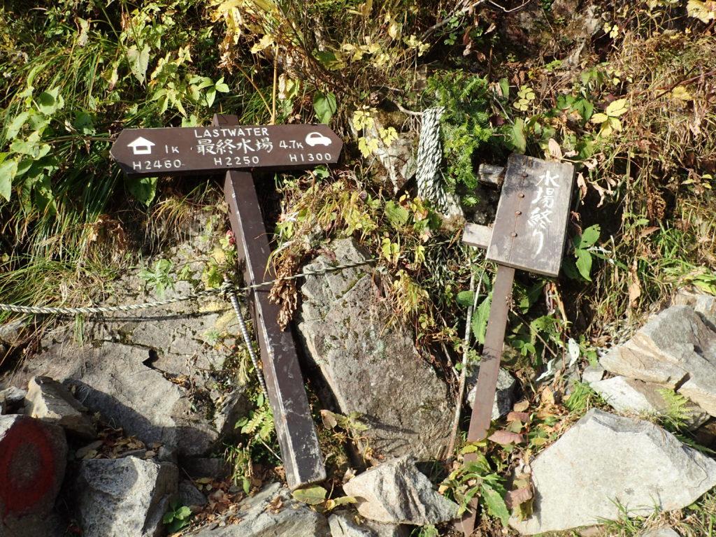 常念岳の一ノ沢ルートの最終水場