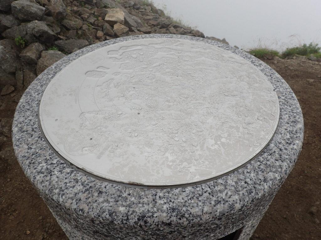 大朝日岳山頂の方位盤