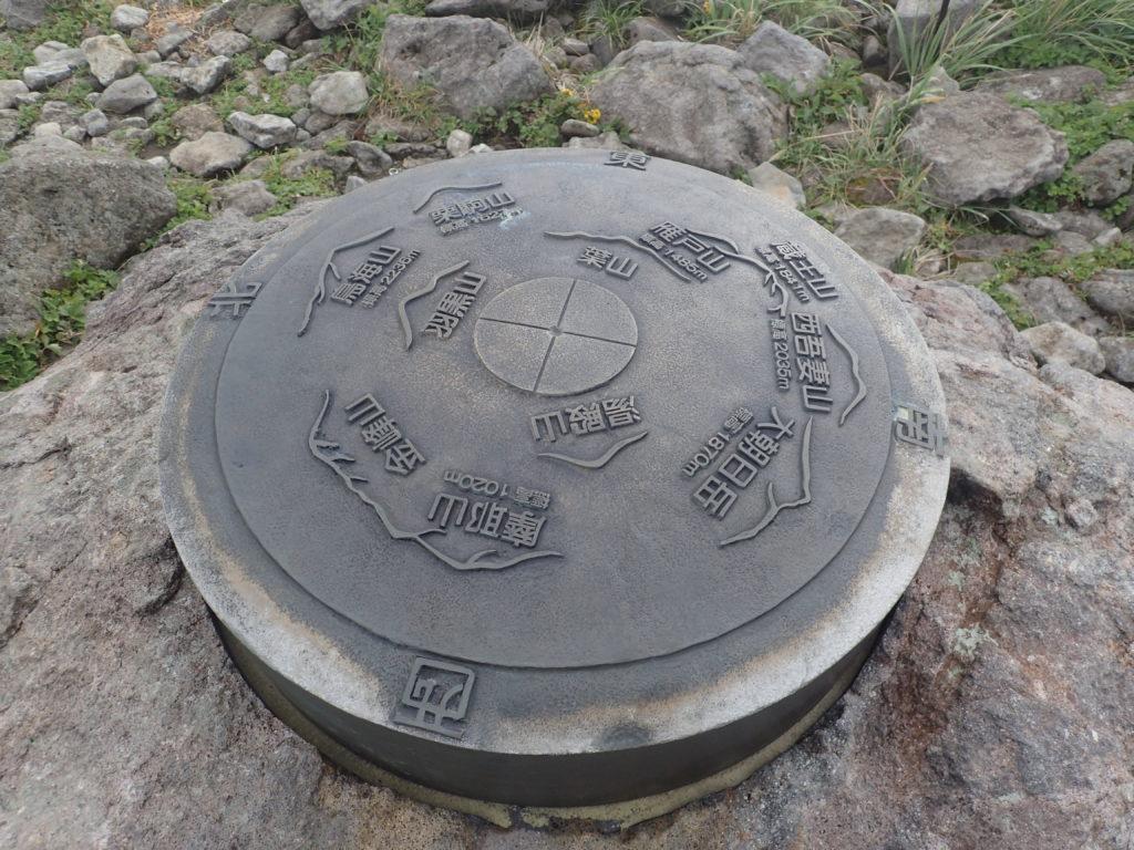 月山の方位盤