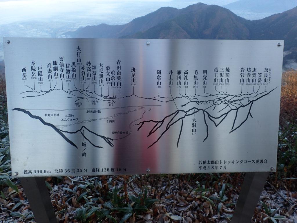 長野県長野市の太郎山山頂の案内板