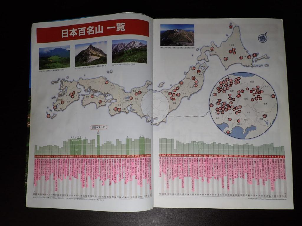 日本百名山地図帳の日本百名山一覧のページ